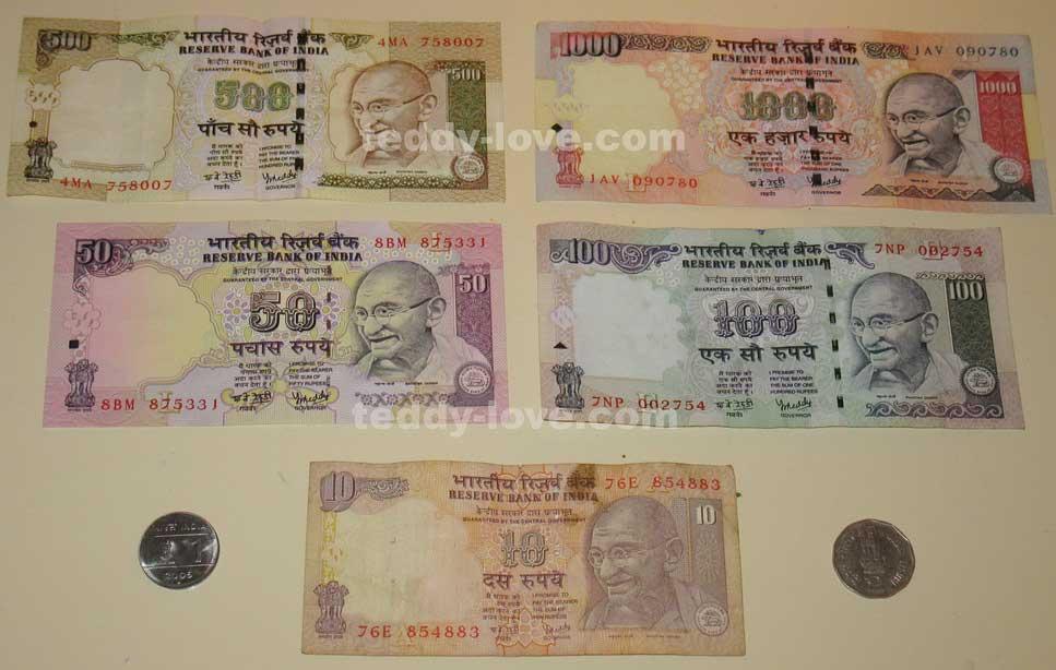 курс индийской рупи к рублю