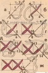 Как вышивать крестиком